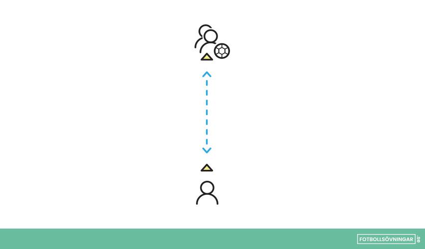 Transportera boll